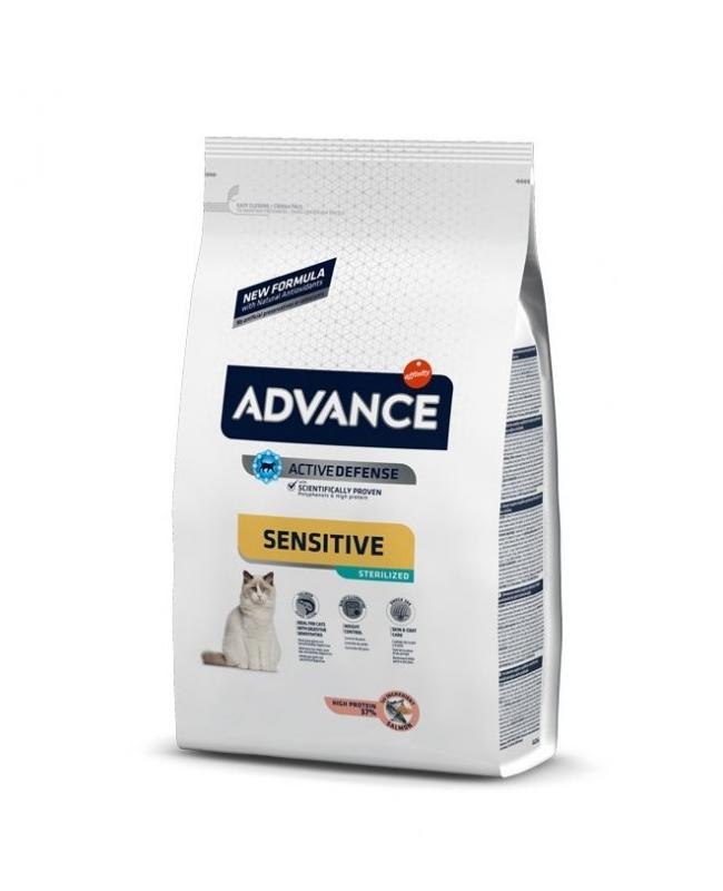 Advance sensitive sterilized 1.5kg